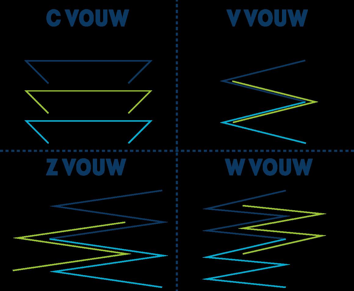 Deze afbeelding heeft een leeg alt-attribuut; de bestandsnaam is Vouwwijzes-voor-papieren-handdoekjes-1160x954.png